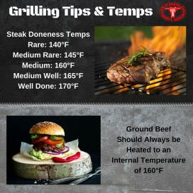 Grilling temps for steaks and ground beef